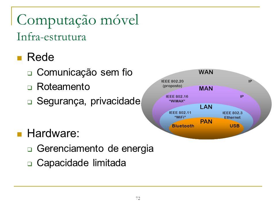 Computação móvel Infra-estrutura
