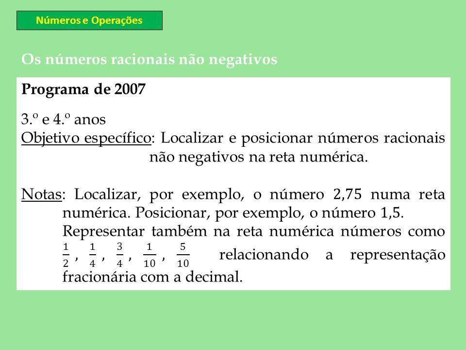 Os números racionais não negativos