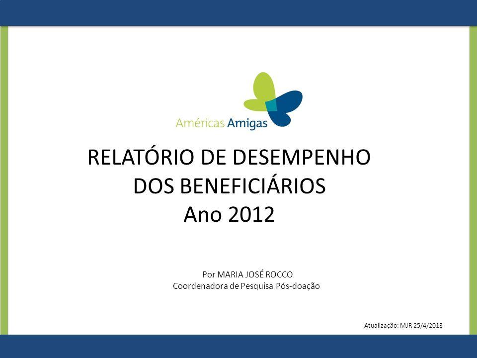 RELATÓRIO DE DESEMPENHO DOS BENEFICIÁRIOS Ano 2012
