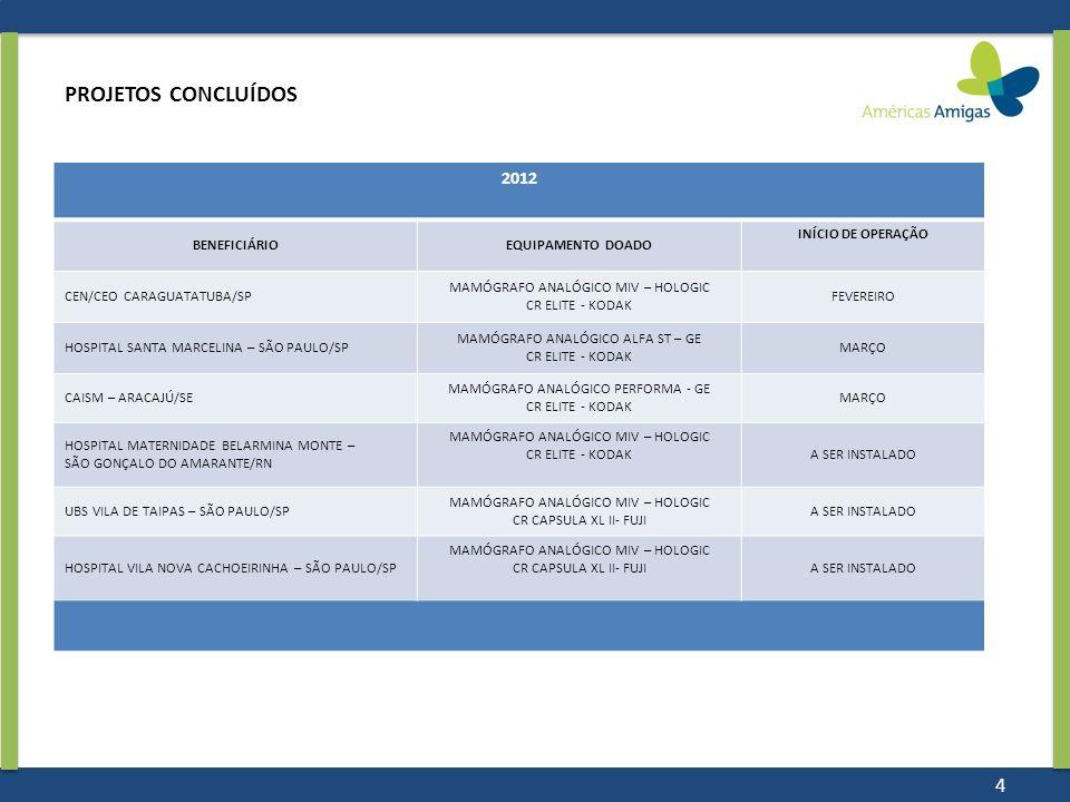 PROJETOS CONCLUÍDOS 2012 BENEFICIÁRIO EQUIPAMENTO DOADO
