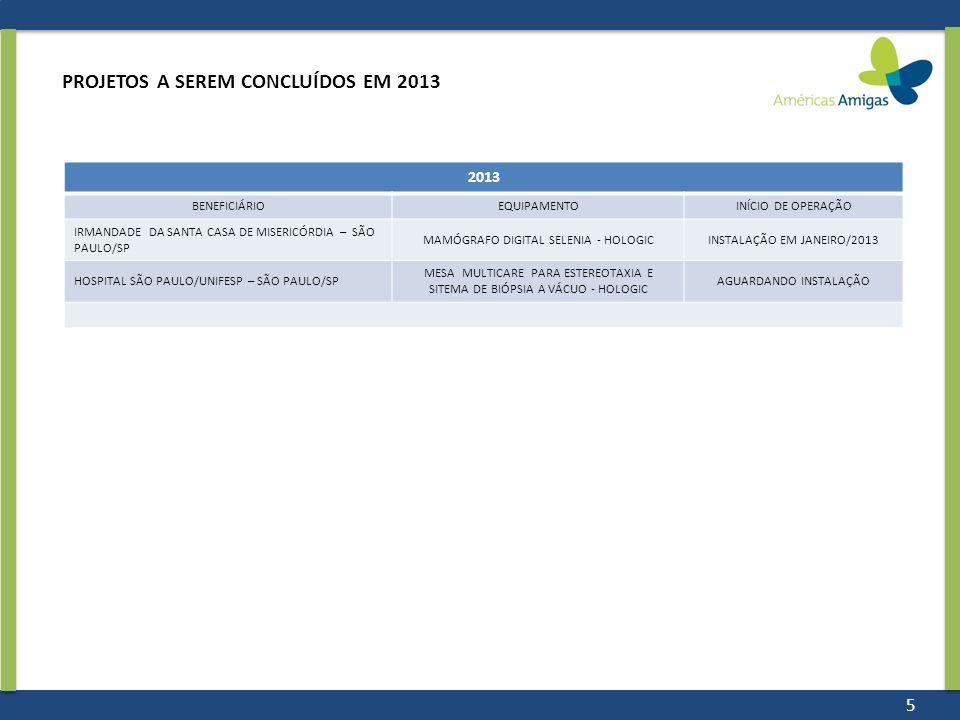 PROJETOS A SEREM CONCLUÍDOS EM 2013