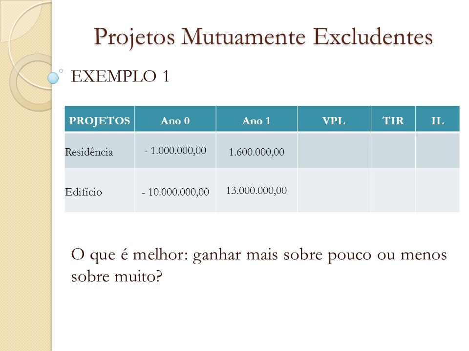 Projetos Mutuamente Excludentes