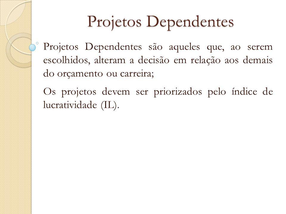 Projetos Dependentes Projetos Dependentes são aqueles que, ao serem escolhidos, alteram a decisão em relação aos demais do orçamento ou carreira;