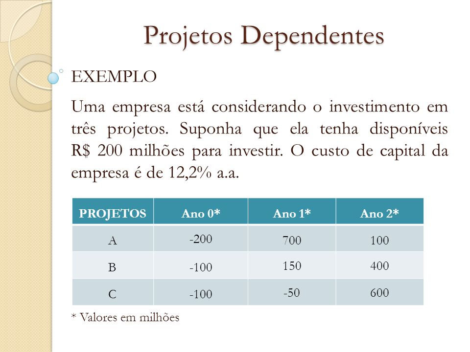 Projetos Dependentes EXEMPLO