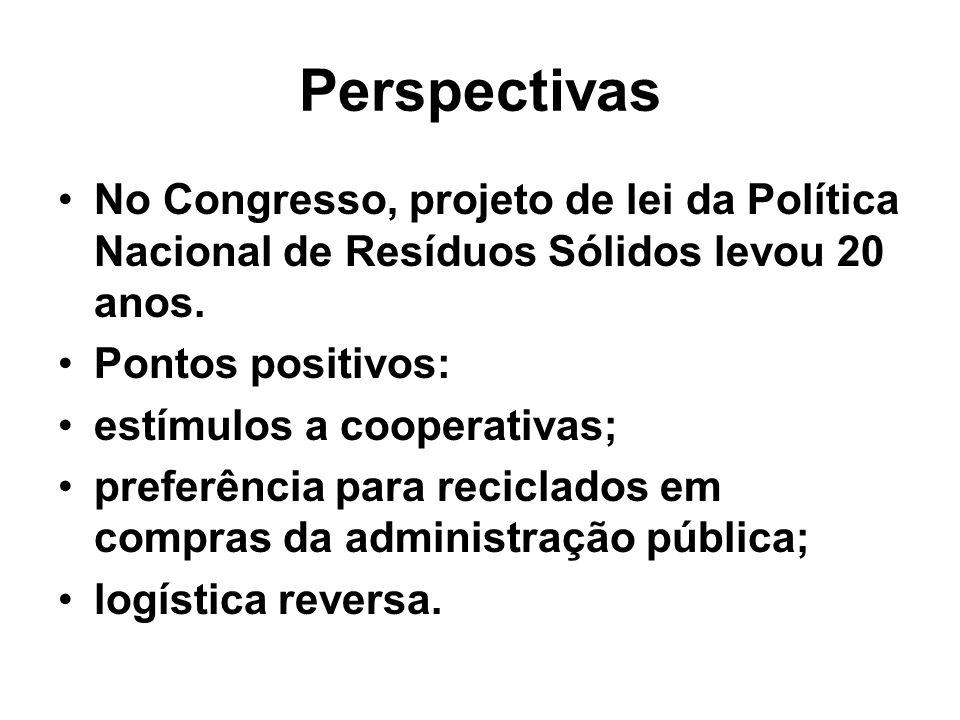 Perspectivas No Congresso, projeto de lei da Política Nacional de Resíduos Sólidos levou 20 anos. Pontos positivos: