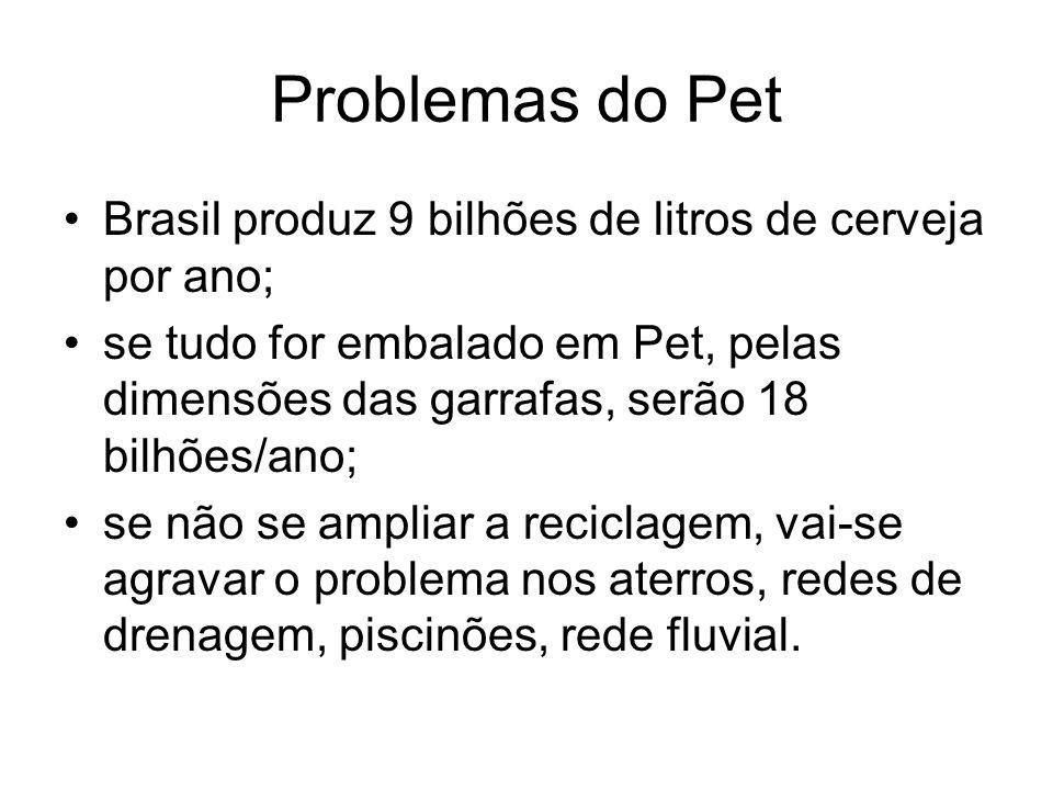 Problemas do Pet Brasil produz 9 bilhões de litros de cerveja por ano;