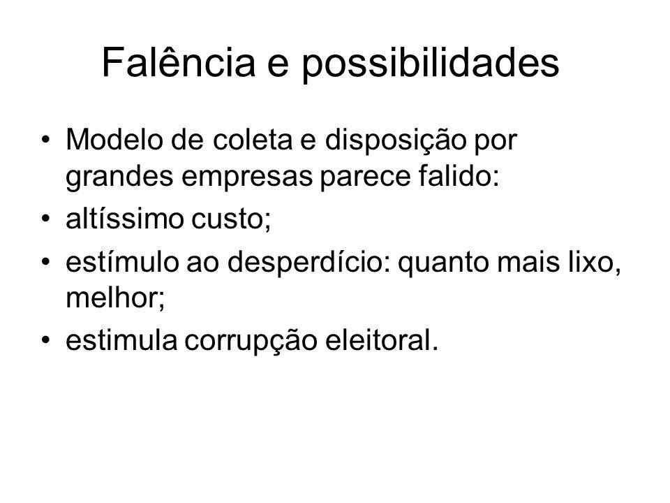 Falência e possibilidades
