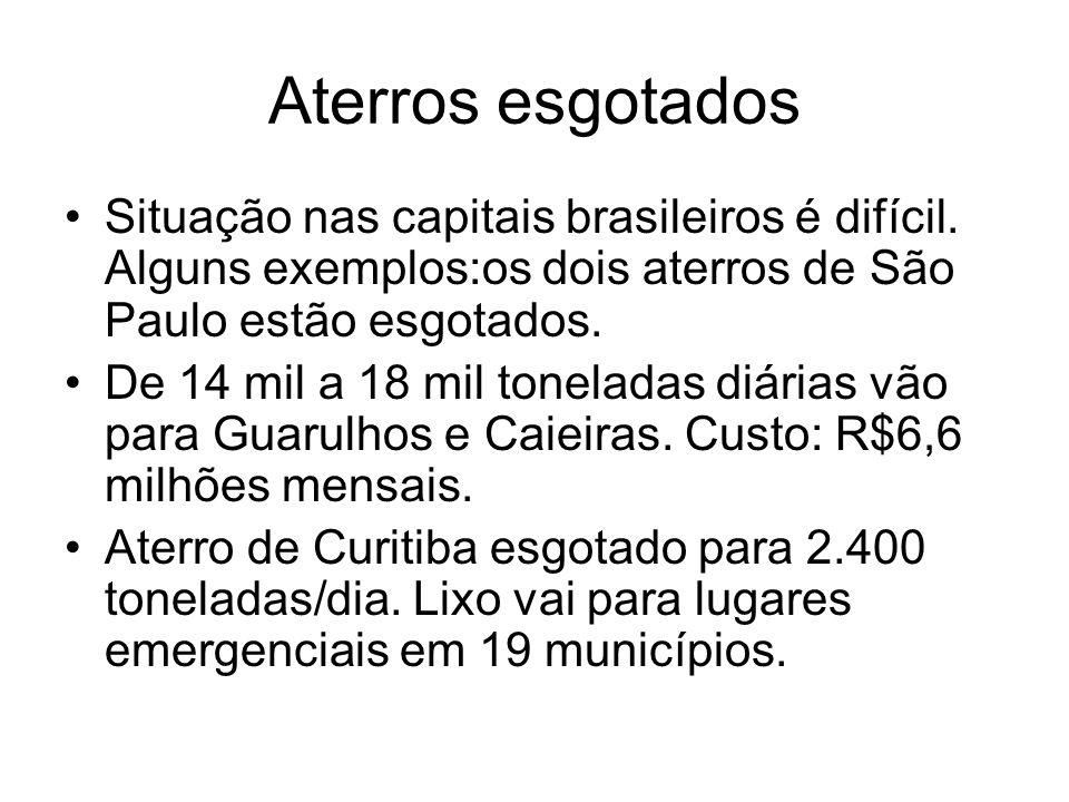 Aterros esgotados Situação nas capitais brasileiros é difícil. Alguns exemplos:os dois aterros de São Paulo estão esgotados.