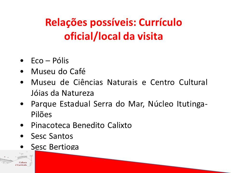 Relações possíveis: Currículo oficial/local da visita