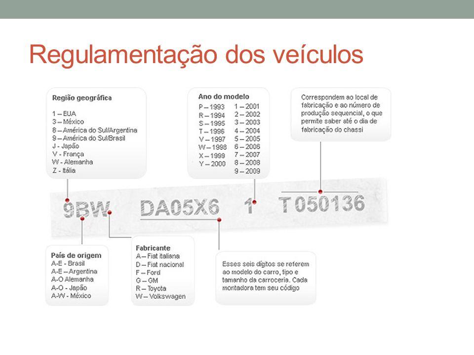 Regulamentação dos veículos