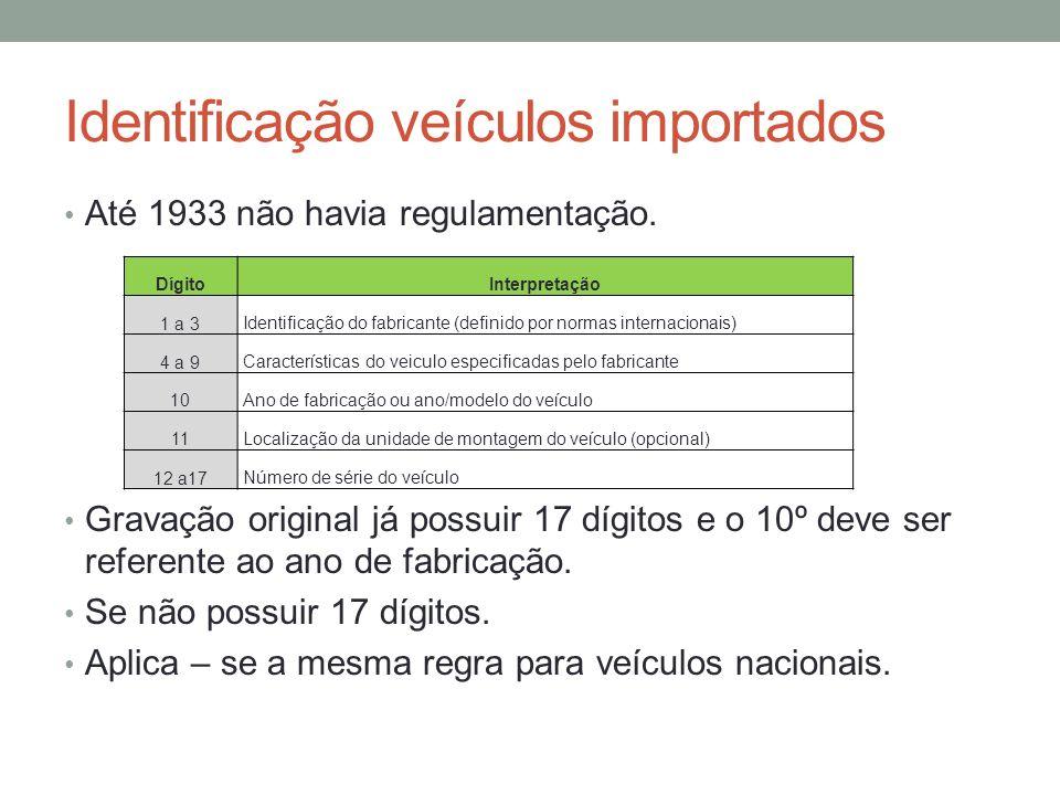 Identificação veículos importados