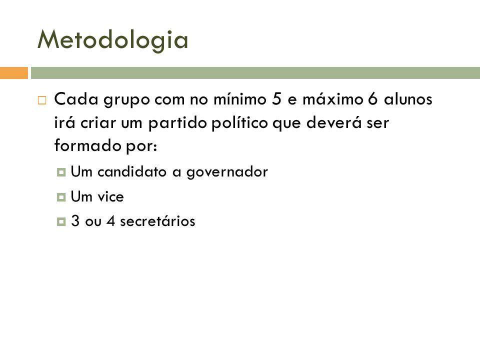 Metodologia Cada grupo com no mínimo 5 e máximo 6 alunos irá criar um partido político que deverá ser formado por: