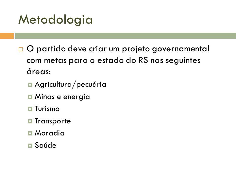 Metodologia O partido deve criar um projeto governamental com metas para o estado do RS nas seguintes áreas: