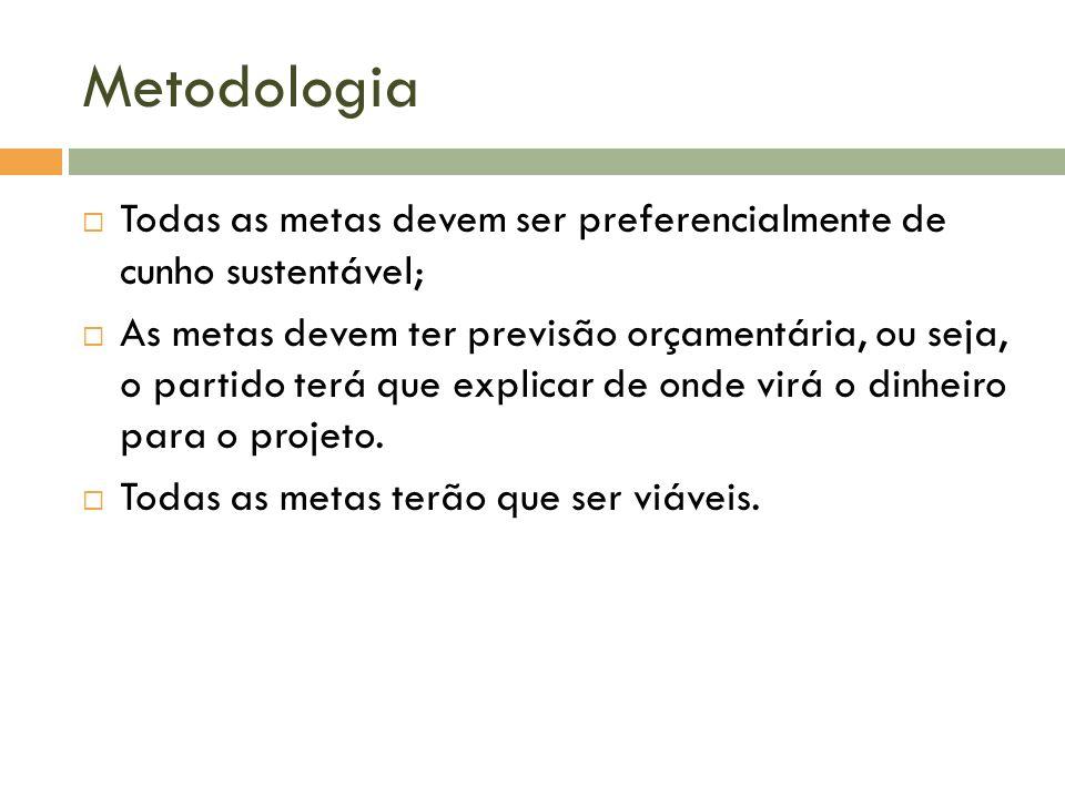 Metodologia Todas as metas devem ser preferencialmente de cunho sustentável;