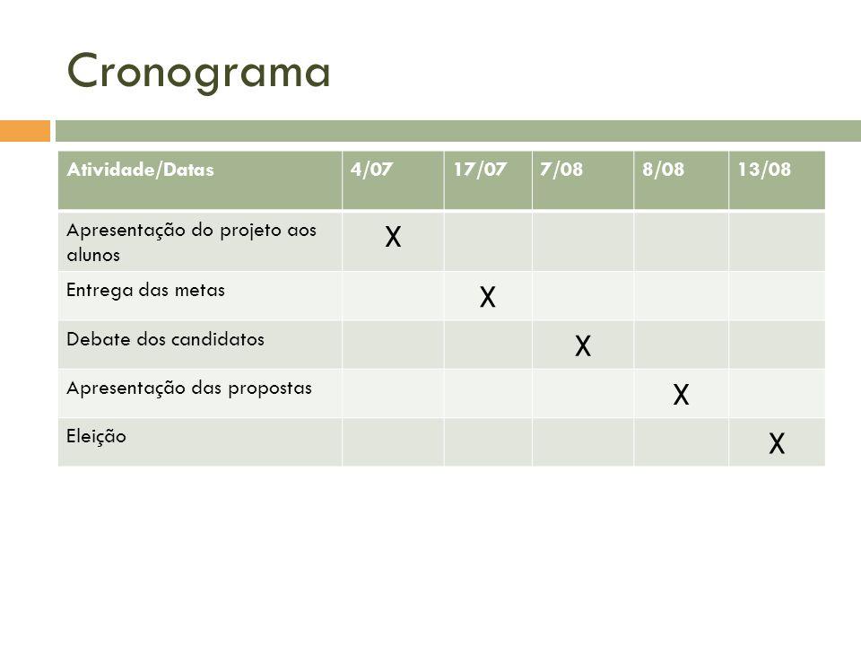Cronograma X Atividade/Datas 4/07 17/07 7/08 8/08 13/08