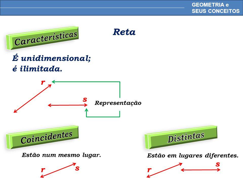 Características Coincidentes Distintas