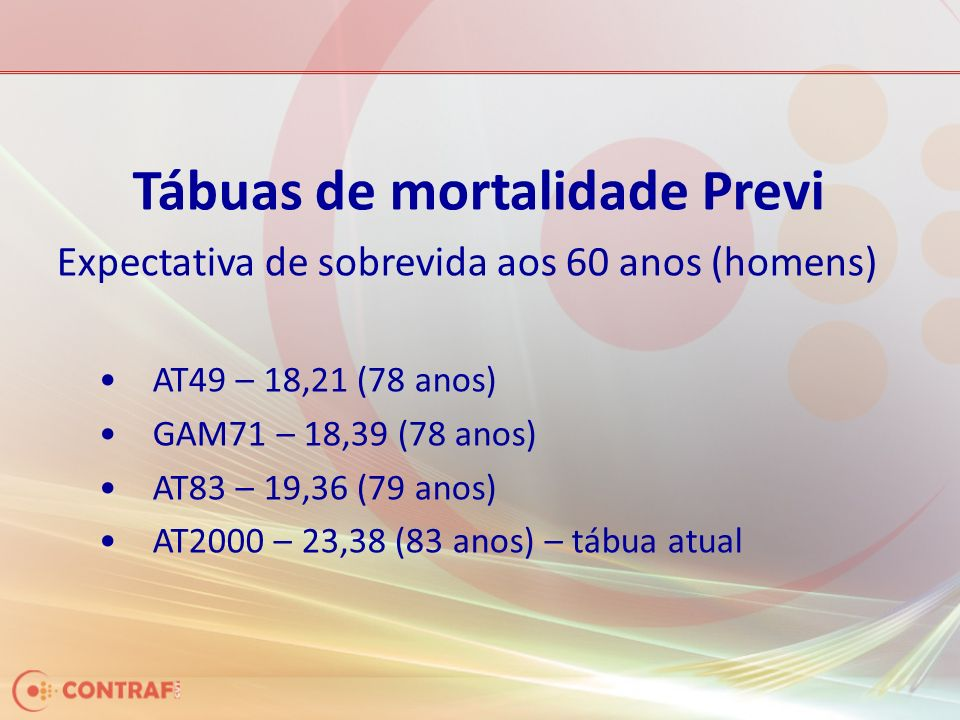 Tábuas de mortalidade Previ