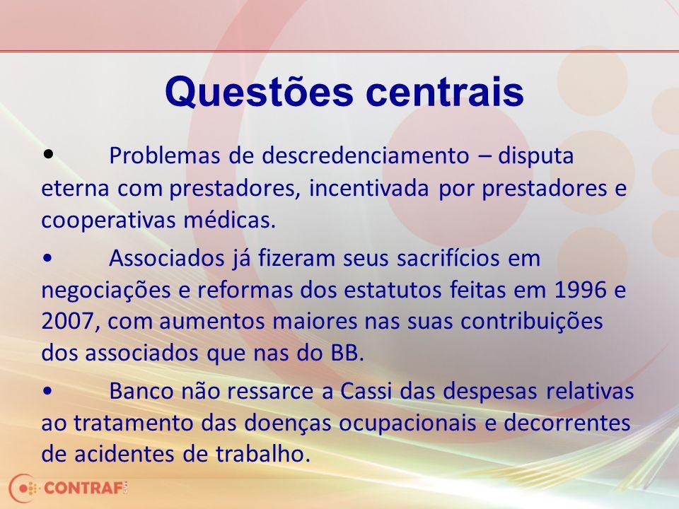 Questões centrais • Problemas de descredenciamento – disputa eterna com prestadores, incentivada por prestadores e cooperativas médicas.