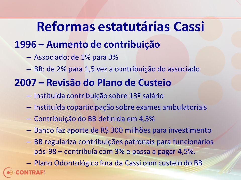 Reformas estatutárias Cassi