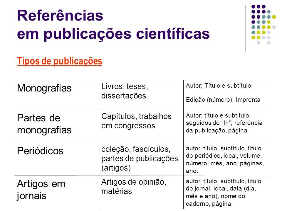 Referências em publicações científicas