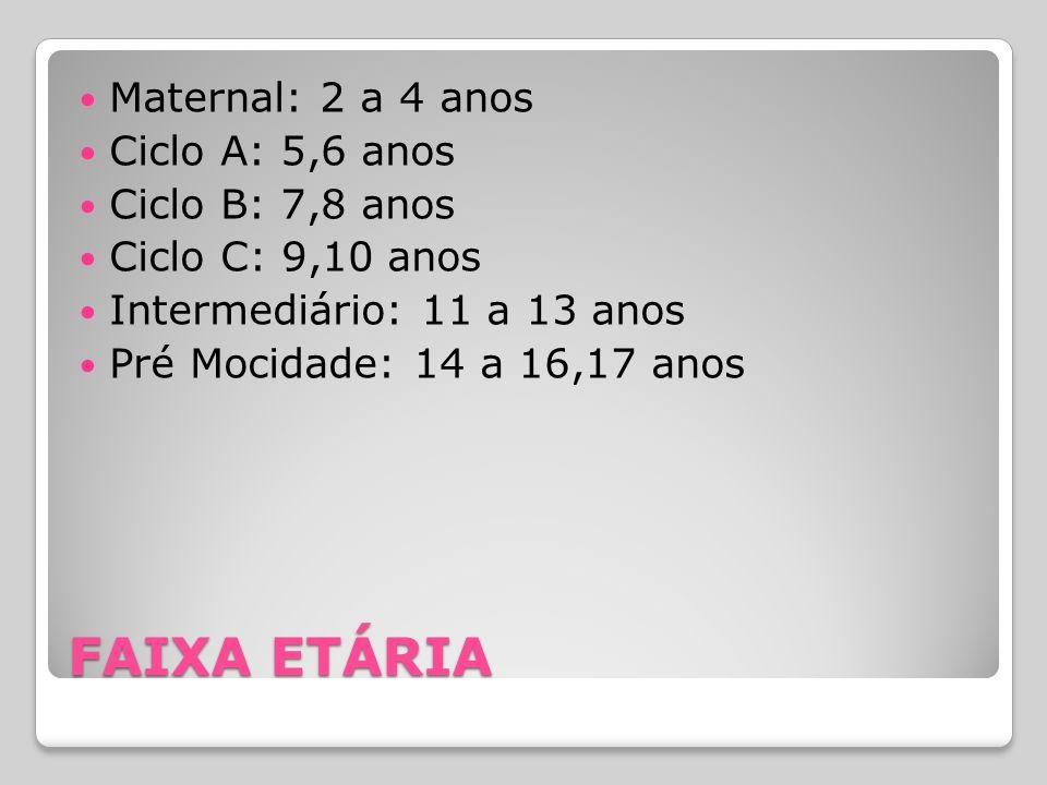 FAIXA ETÁRIA Maternal: 2 a 4 anos Ciclo A: 5,6 anos Ciclo B: 7,8 anos