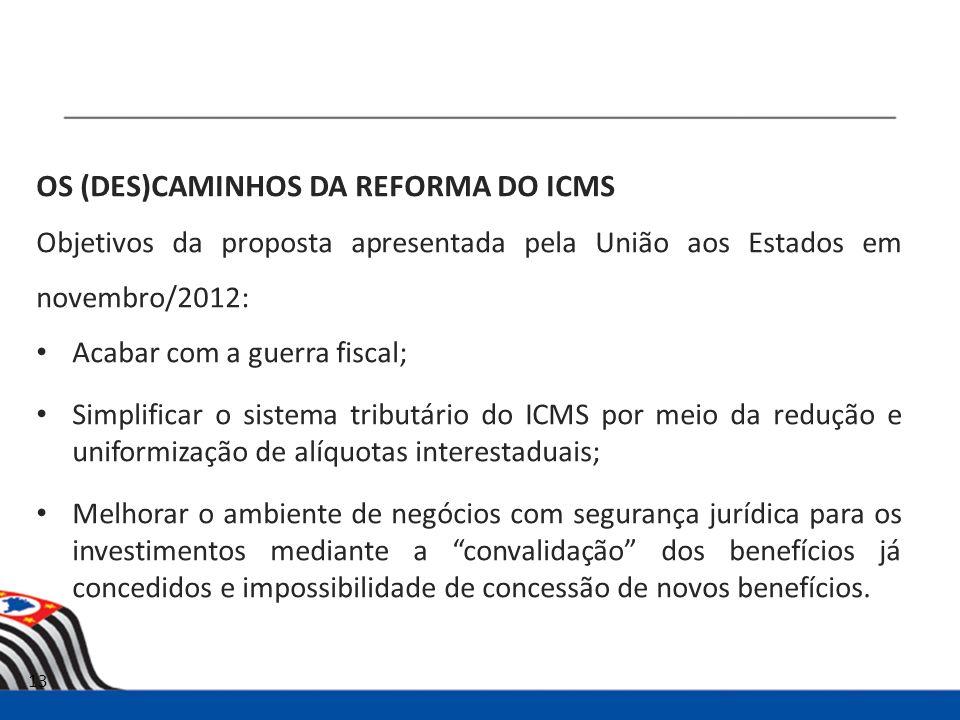 OS (DES)CAMINHOS DA REFORMA DO ICMS