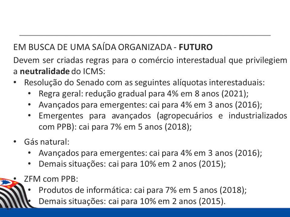 EM BUSCA DE UMA SAÍDA ORGANIZADA - FUTURO