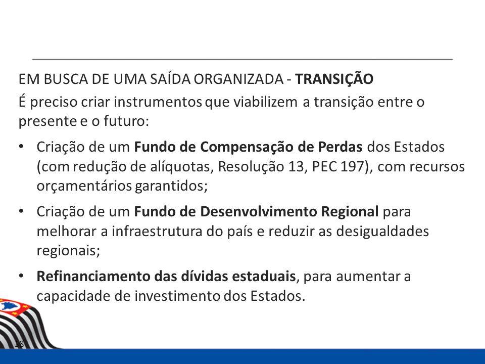 EM BUSCA DE UMA SAÍDA ORGANIZADA - TRANSIÇÃO
