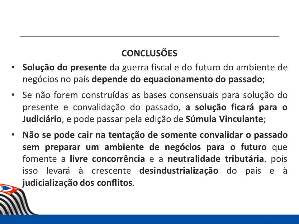 CONCLUSÕES Solução do presente da guerra fiscal e do futuro do ambiente de negócios no país depende do equacionamento do passado;