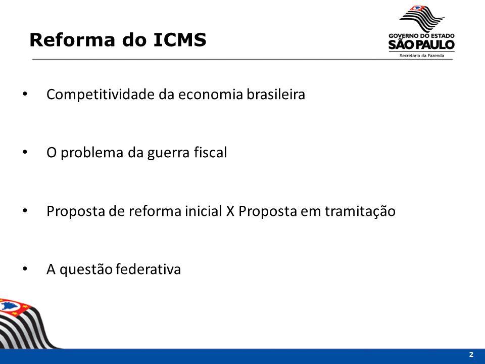 Reforma do ICMS Competitividade da economia brasileira