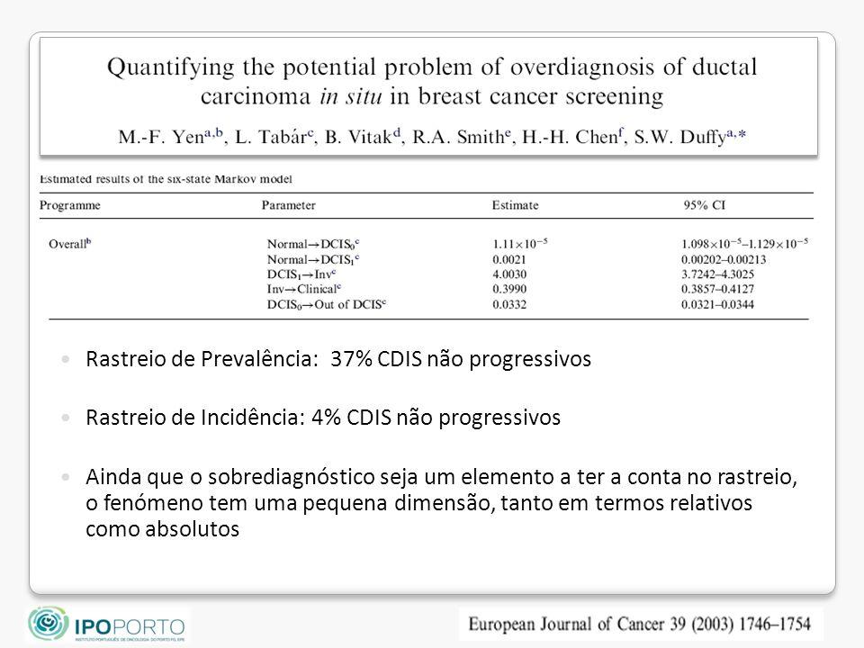 Rastreio de Prevalência: 37% CDIS não progressivos