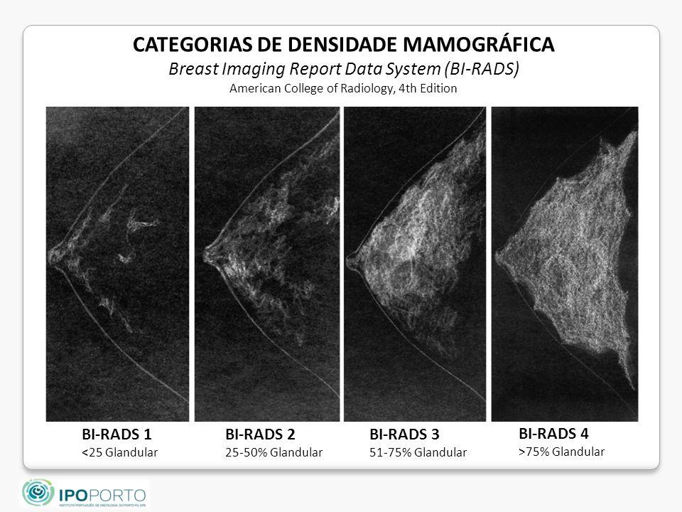 CATEGORIAS DE DENSIDADE MAMOGRÁFICA