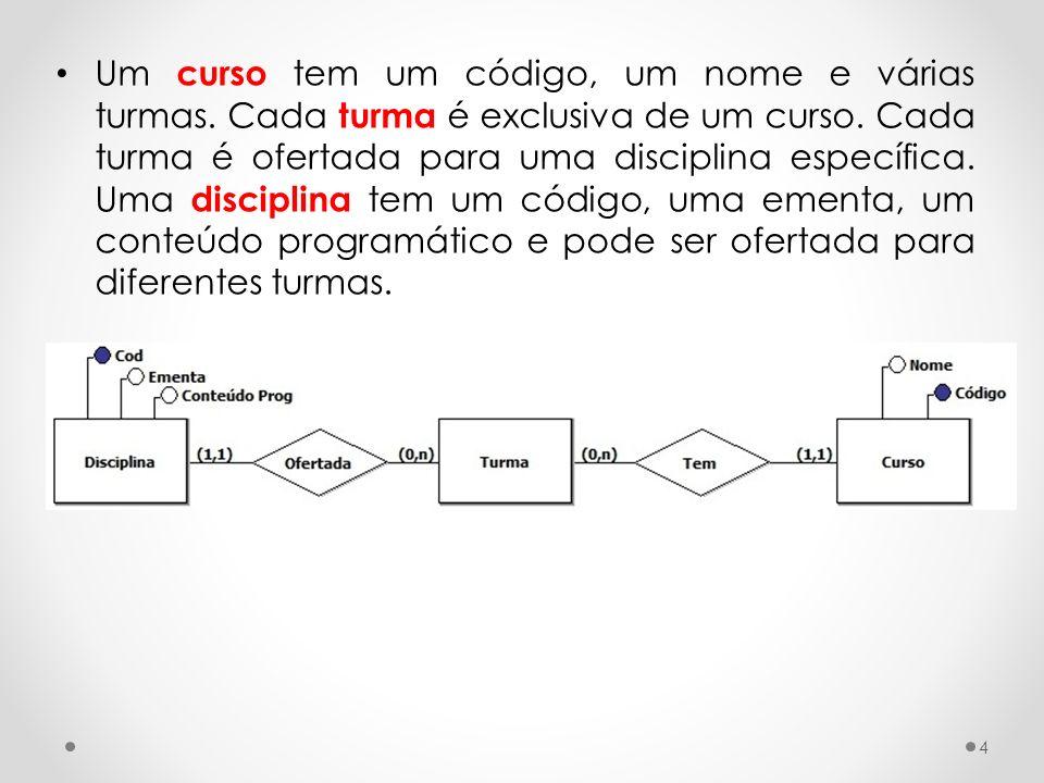 Um curso tem um código, um nome e várias turmas