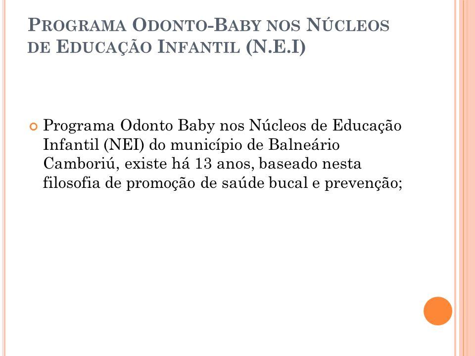 Programa Odonto-Baby nos Núcleos de Educação Infantil (N.E.I)
