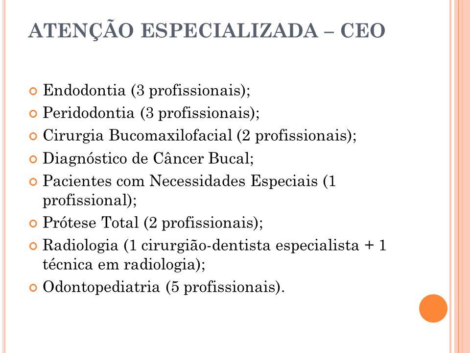 ATENÇÃO ESPECIALIZADA – CEO