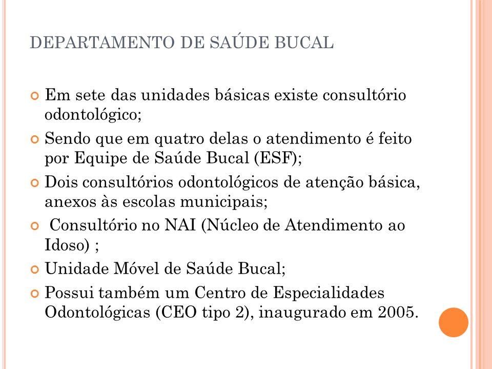 DEPARTAMENTO DE SAÚDE BUCAL