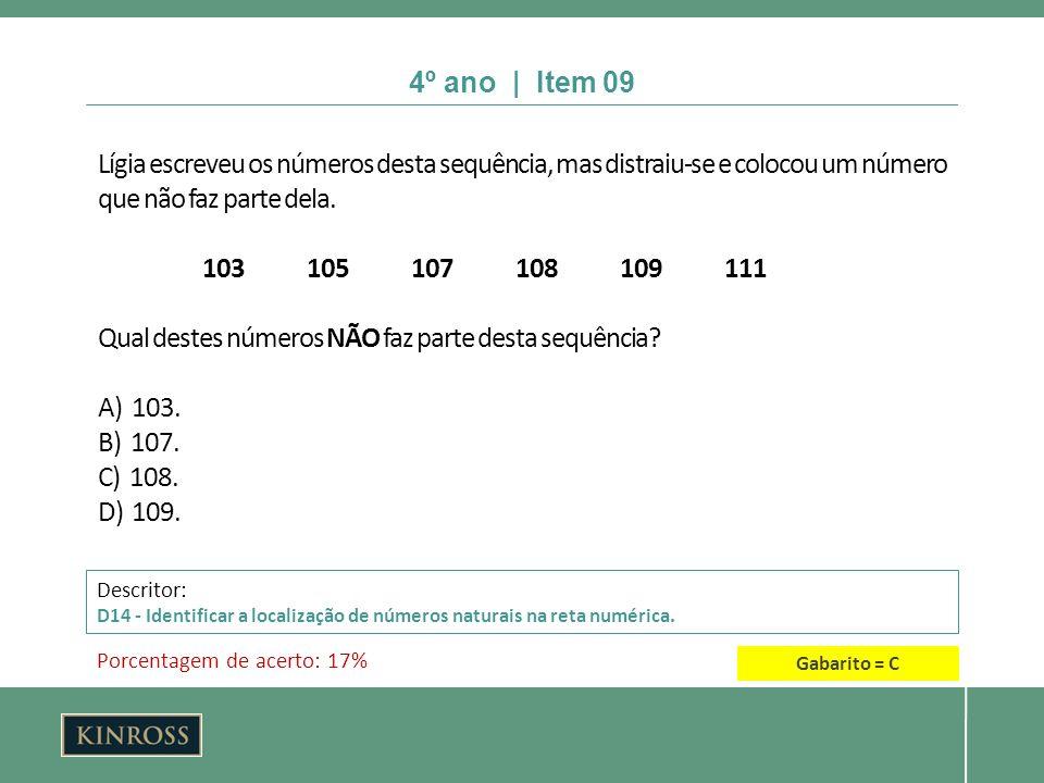 Qual destes números NÃO faz parte desta sequência A) 103. B) 107.