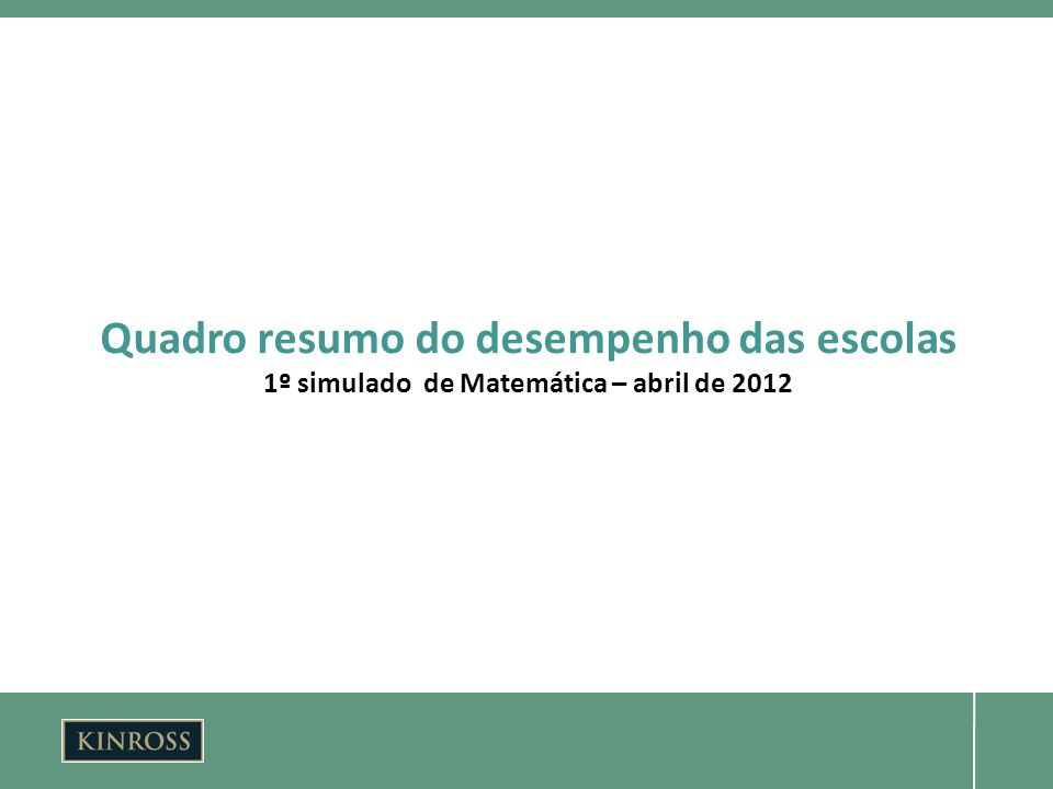 Quadro resumo do desempenho das escolas 1º simulado de Matemática – abril de 2012