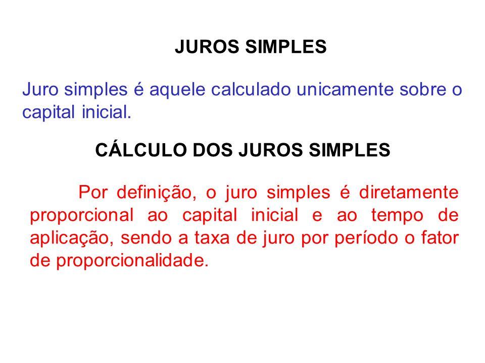 CÁLCULO DOS JUROS SIMPLES