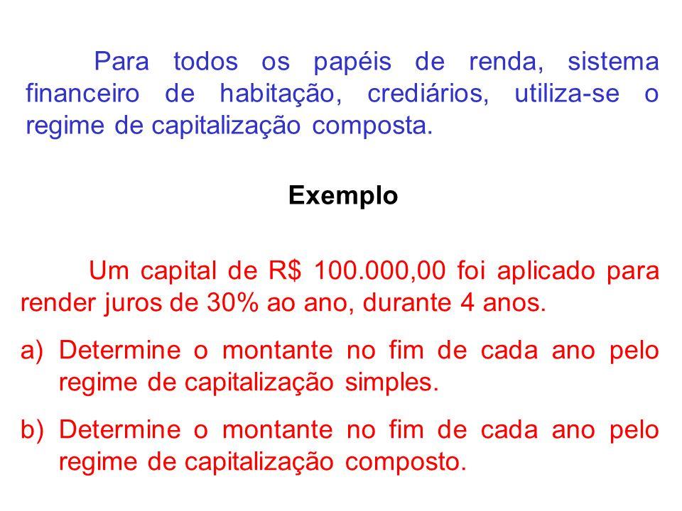 Para todos os papéis de renda, sistema financeiro de habitação, crediários, utiliza-se o regime de capitalização composta.