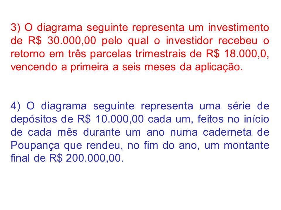 3) O diagrama seguinte representa um investimento de R$ 30