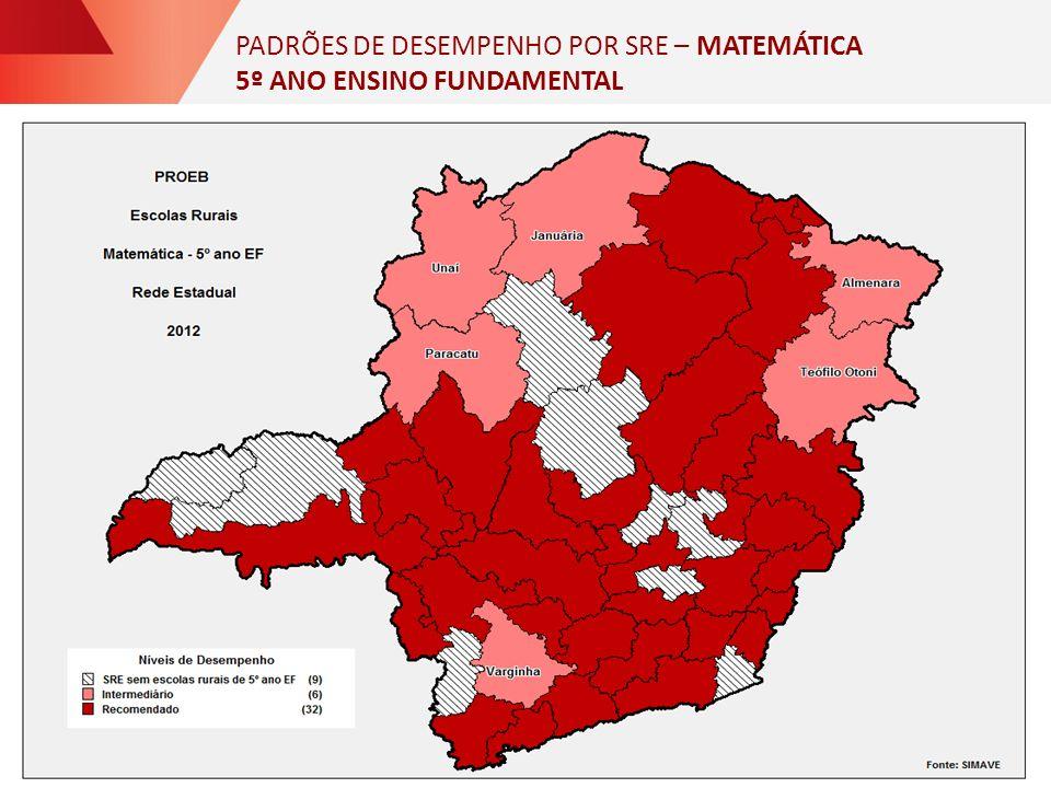 PADRÕES DE DESEMPENHO POR SRE – MATEMÁTICA 5º ANO ENSINO FUNDAMENTAL