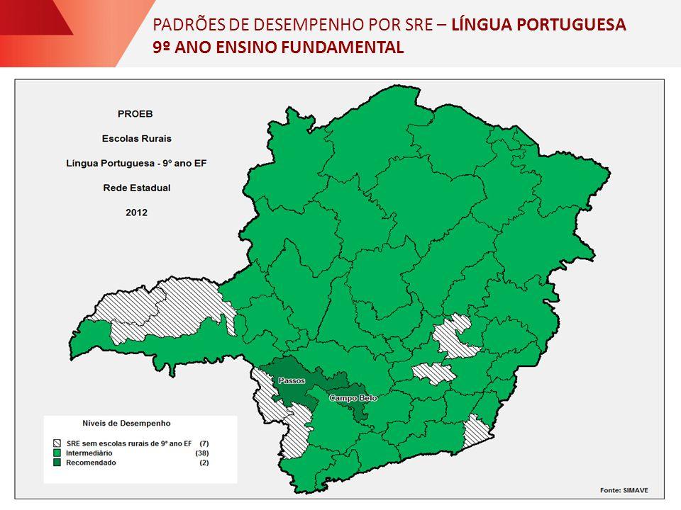 PADRÕES DE DESEMPENHO POR SRE – LÍNGUA PORTUGUESA 9º ANO ENSINO FUNDAMENTAL
