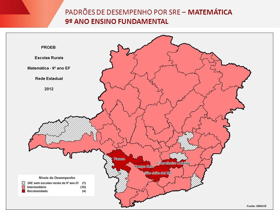 PADRÕES DE DESEMPENHO POR SRE – MATEMÁTICA 9º ANO ENSINO FUNDAMENTAL