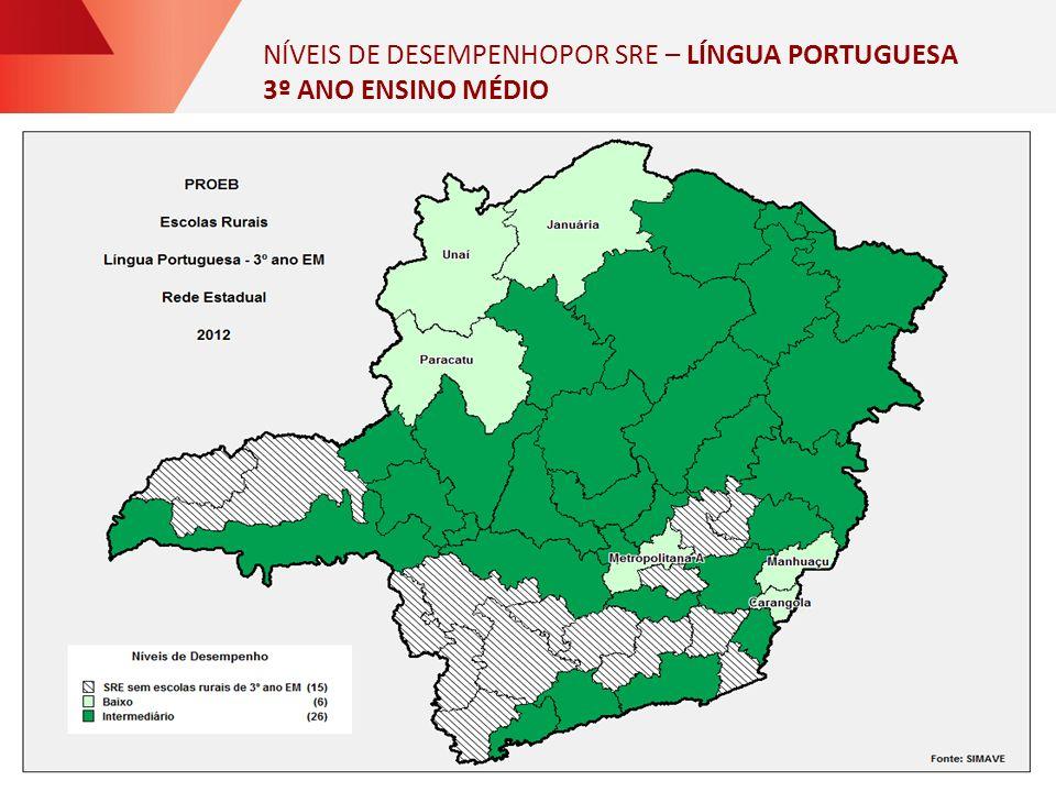 NÍVEIS DE DESEMPENHOPOR SRE – LÍNGUA PORTUGUESA 3º ANO ENSINO MÉDIO