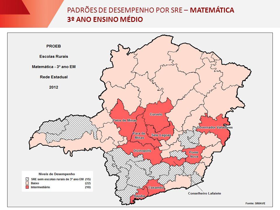 PADRÕES DE DESEMPENHO POR SRE – MATEMÁTICA 3º ANO ENSINO MÉDIO