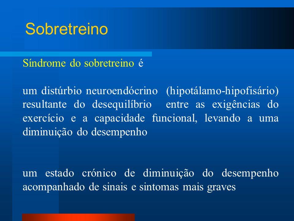 Sobretreino Síndrome do sobretreino é