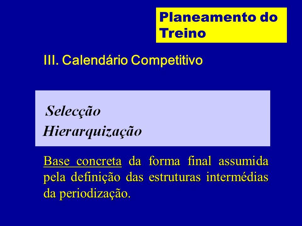 Planeamento do Treino III. Calendário Competitivo.