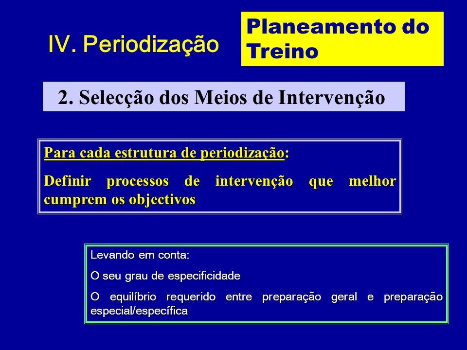 IV. Periodização Planeamento do Treino