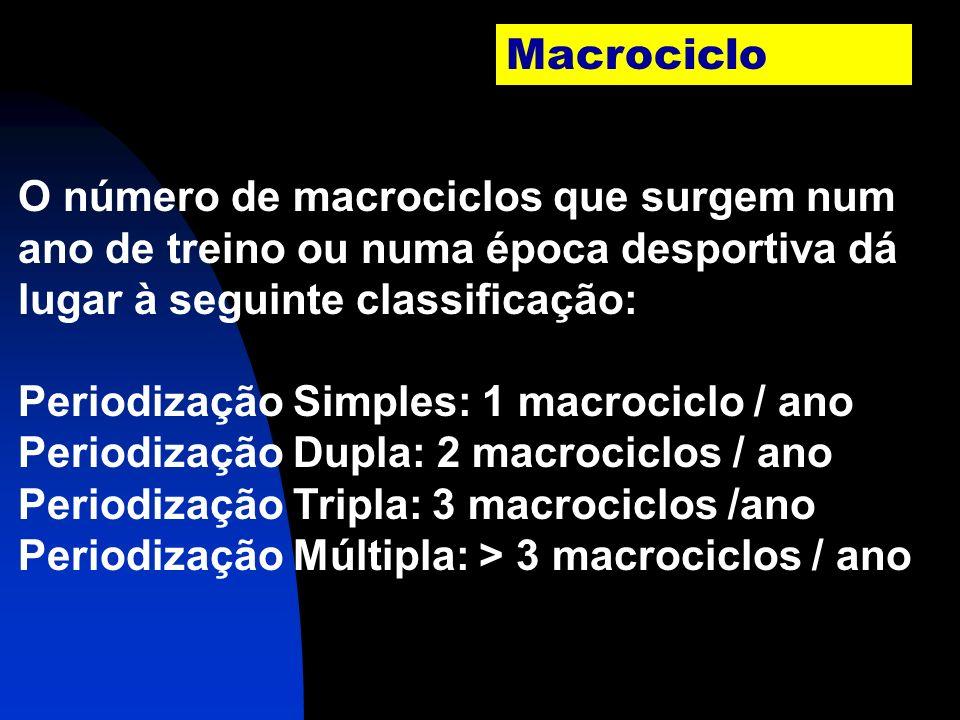 Macrociclo O número de macrociclos que surgem num ano de treino ou numa época desportiva dá lugar à seguinte classificação: